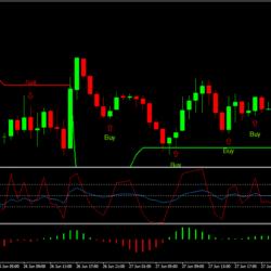 Beispiel Forex Trading Strategie Doppelter RSI